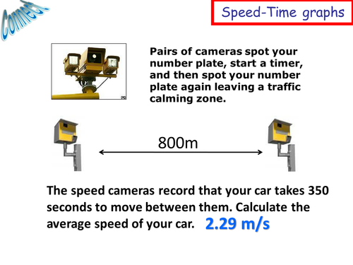 Introducing Speed(velocity) - Time graphs