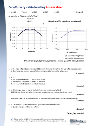 Car efficiency - Data handling