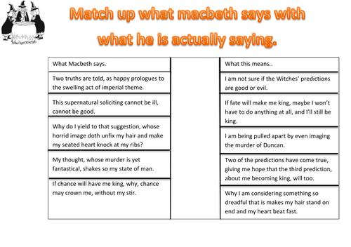 Year 1 Spelling Worksheets Word Macbeth Worksheets By Oopsvip  Teaching Resources  Tes Tens And Ones Place Value Worksheets Pdf with Vertebrate Invertebrate Worksheet Pdf  Multiplication By 10 100 And 1000 Worksheet Excel