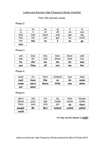 letters and sounds high frequency words checklist by