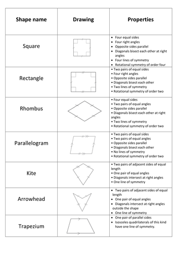Worksheets Special Quadrilaterals Worksheet properties of quadrilaterals matching card activit by mh591 teaching resources tes