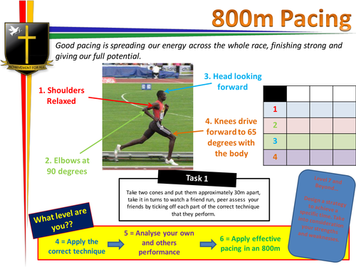 800m/Pace/running technique teaching card