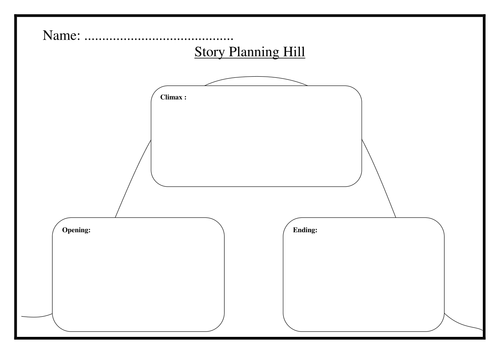 Story Planning Hill: KS2 writing template