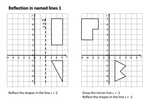 Reflections in named lines KS3 KS4 Maths by madalien Teaching – Reflections Worksheet