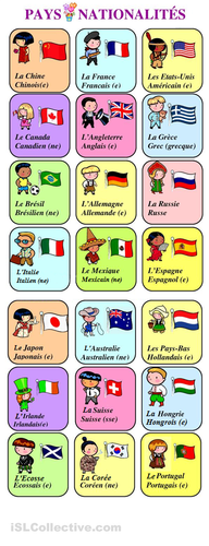 how to learn nationalities in french