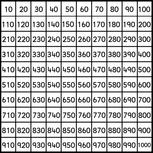 how to find the number of paths in a grid