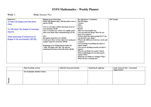 2D Shapes: lesson plan