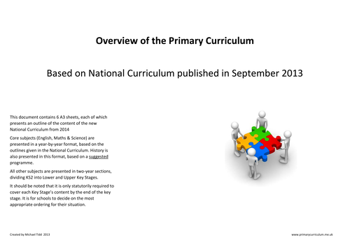 Overview of new Primary National Curriculum