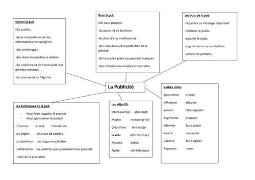Yellow wallpaper critical analysis essay View Full Image
