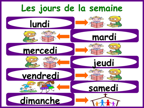 useful french expressions for essays
