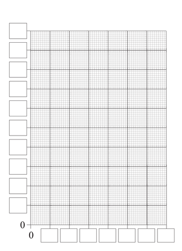 Learning to Draw and Label Graphs - Graph Paper by ecturner ...