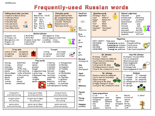Russian Vocabulary And 13