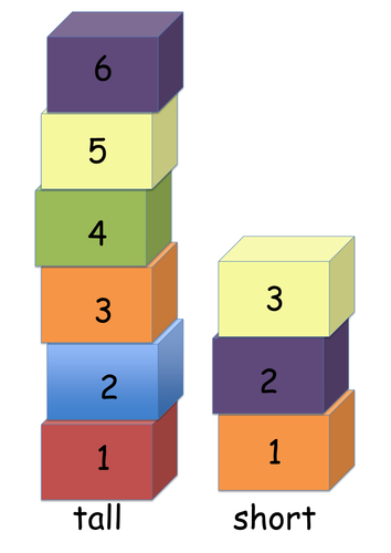 Number Cards 1-10 with Blocks + Heights and Sizes