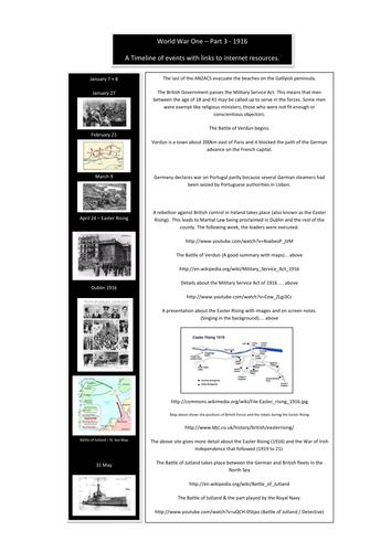 WW1 - Timeline - 1916 (Part 3).