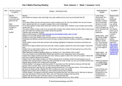 Year 2 Maths Planning - New 2014 Curriculum