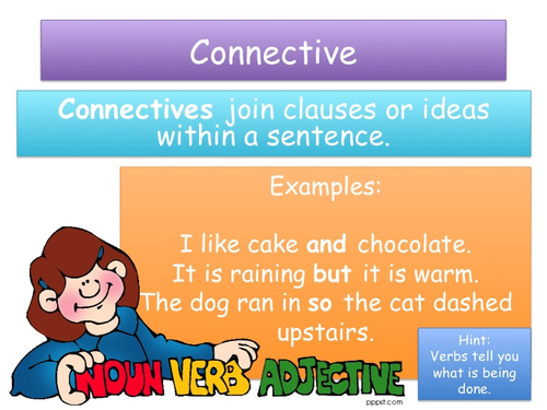 Word class posters by neilibob | Teaching Resources