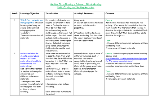 Materials year 1 science planning 6 weeks