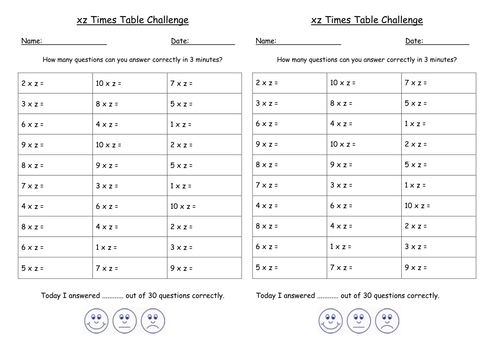 Multiplication Table Challenge by kla148 Teaching Resources Tes – Multiplication Challenge Worksheet