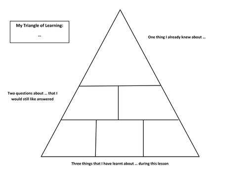 Learning Triangles Blank Template 6350385 on Kindergarten Progress Report