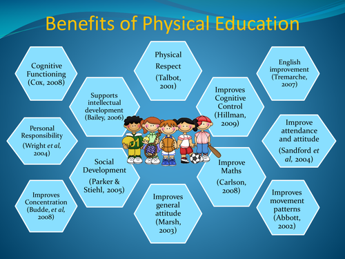 Benefits of Physical Education