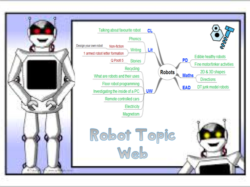 Robot topic web