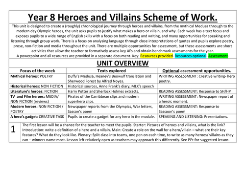Year 7 Media Unit Heroes Villians Beowulf by kristacarson – Beowulf Worksheets