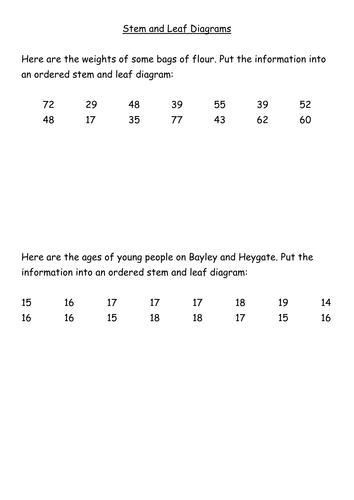 Handling Data - graphs and charts