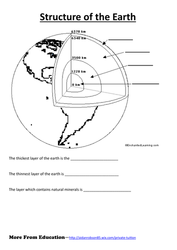 Simple worksheet for structure of the Earth by MoreFromEducation ...