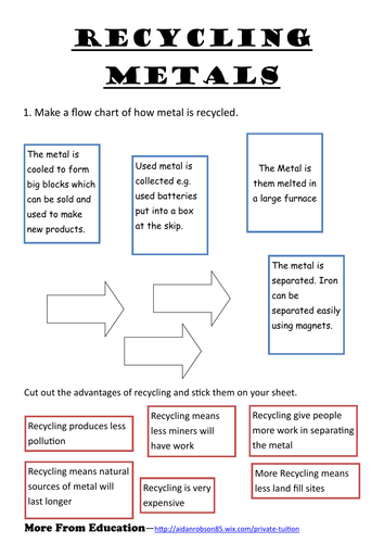 How To Recycle A Metal Make A Flow Chart By Morefromeducation