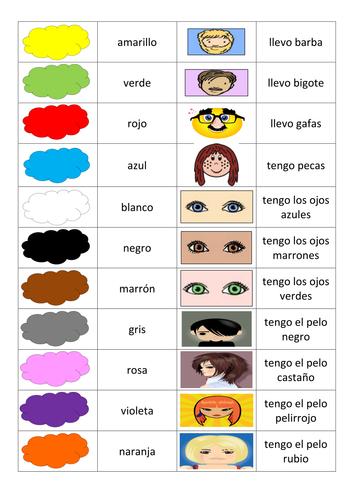 KS3 Spanish: Descriptions Vocabulary Cards