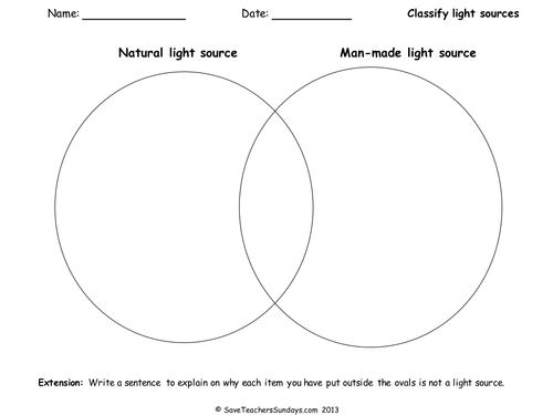 Worksheets Natural And Artificial Sources Of Light Worksheet light sources venn diag lesson plan and worksheet by saveteacherssundays teaching resources tes