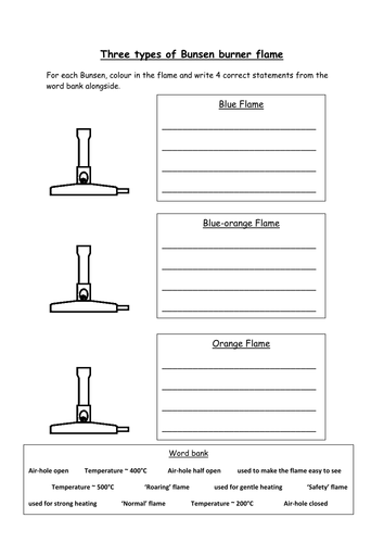 bunsen burner flames worksheet by mbcx7kd3 teaching resources tes. Black Bedroom Furniture Sets. Home Design Ideas