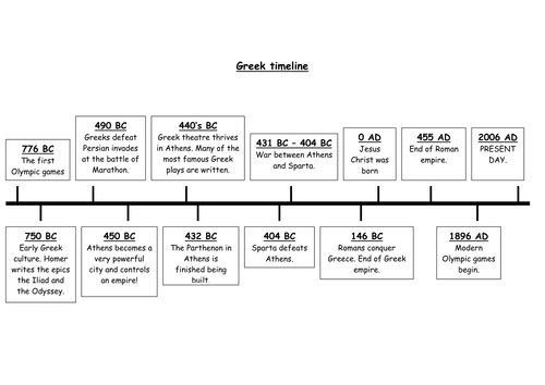 Image result for ancient greek timeline