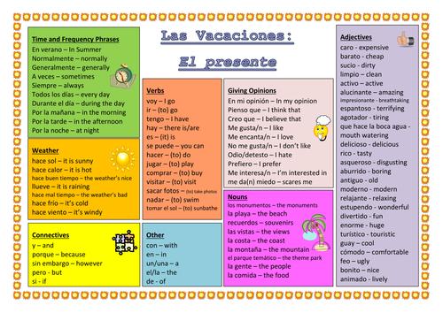KS4 Spanish: Holidays Reading and Vocabulary
