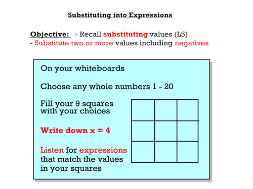 Substitution into Expressions by ceejaypee - Teaching Resources - Tes