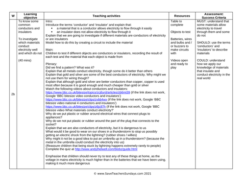 Conductors and Insulators plan and worksheet by – Conductors and Insulators Worksheet