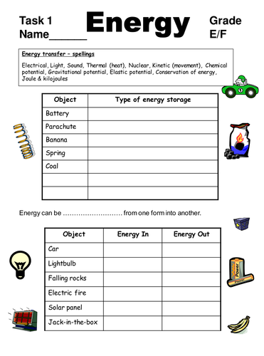 Energy transfers, sankey diagrams and efficiency