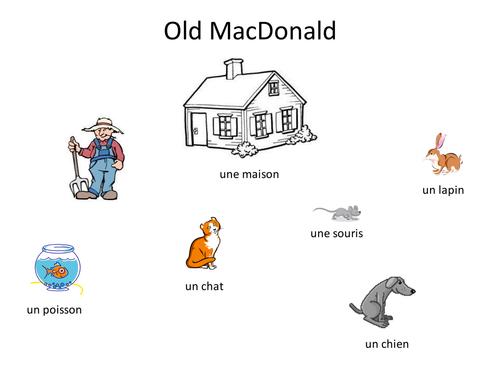 Old MacDonald Had A...
