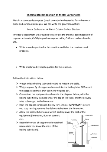 Reactions Of Carbonates By Gerwynb Teaching Resources