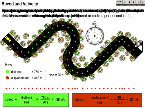 Speed, velocity, acceleration, motion graphs. by moiracoady ...