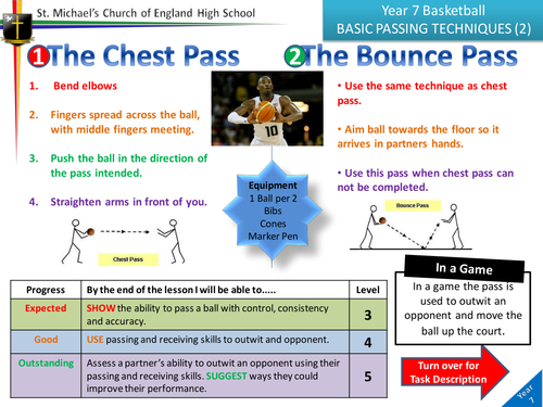 Basic Passing (Basketball)