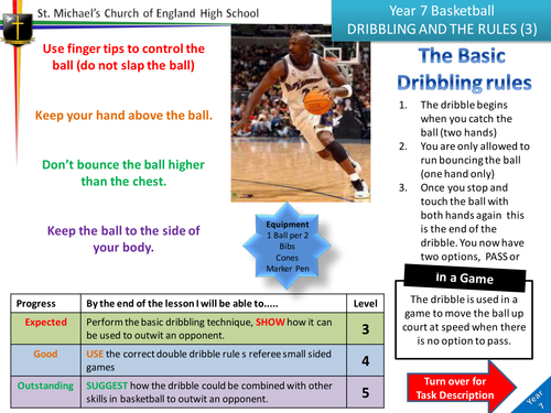 Dribbling and the rules (Basketball)