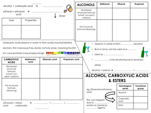 Alcohols and Carboxylic Acids Revision by SDifford
