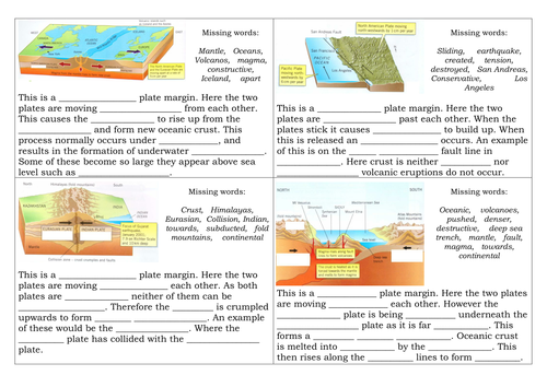 The Earths crust plate boundaries by mullarkey Teaching – Plate Boundaries Worksheet