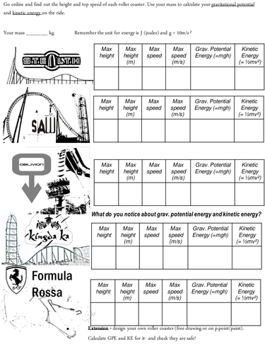 Design a Rollercoaster worksheet - GPE & KE by UHF - Teaching ...