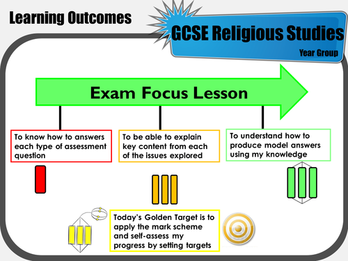 Classroom Revision Ideas ~ Gcse religious studies revision activities by