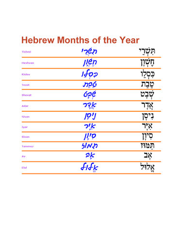 Worksheets For Hebrew : Secondary hebrew teaching resources tes