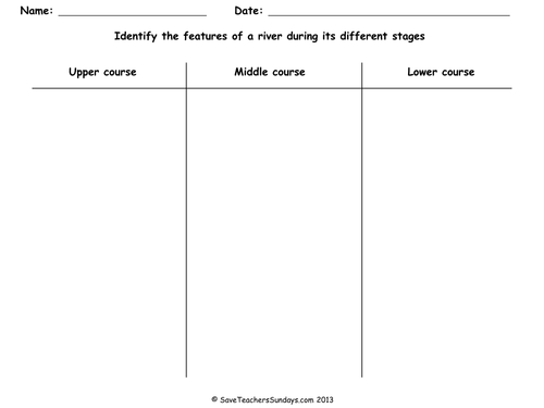 Stages of a river - plan, text and worksheet