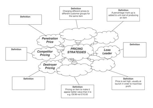 Pricing strategies worksheets by matinsmac Teaching Resources TES – Unit Price Worksheet