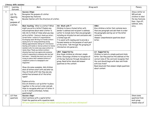 Thesaurus practise by karenjburton Teaching Resources Tes – Using a Thesaurus Worksheet